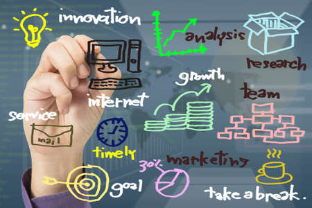 Hand drawing colorful business plan photo