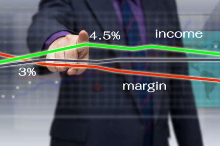 margine: Uomo d'affari analizzare reddito e grafico margine sullo schermo