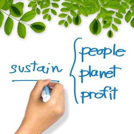Hand schrijven van een duurzaam business concept op whiteboard