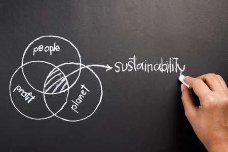 手の人々、惑星、利益の持続可能な開発の概念の交差点を説明する図の描画