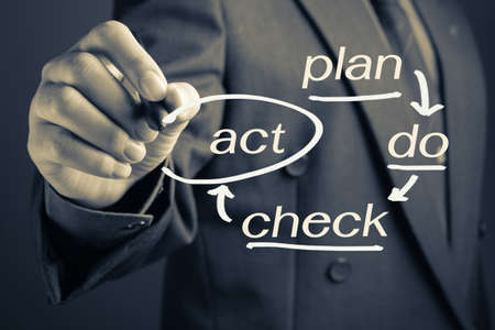 act: Businessman writing Plan, Do, Check, Act cycle on screen