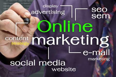 Man Schrijven Online marketing concept op het scherm