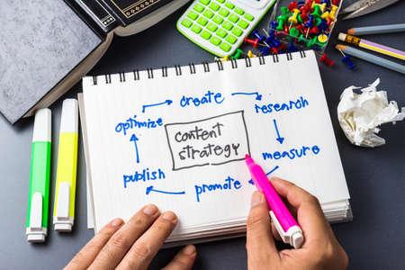Handschrift des Content-Strategie-Konzept in Notebook Standard-Bild - 32262249