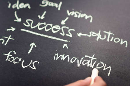 innovation word: Hand pointing at Innovation word of success concept on chalkboard