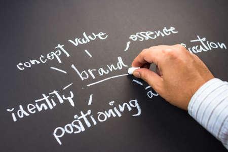 Hand writing business branding concept on chalkboard Standard-Bild