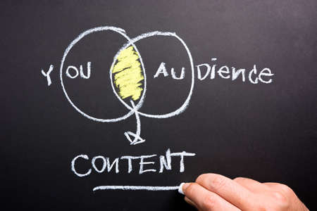 content writing: Hand writing a chart of media content on chalkboard Stock Photo