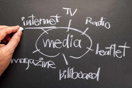 medios de comunicación social: Canales de escritura a mano los medios de comunicación en la pizarra Foto de archivo