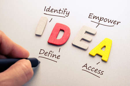 definition define: Wood letters of IDEA word with hand writing acronym