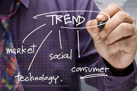 trend: Businessman writing Trend concept on screen