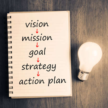 glowing light bulb: Vision to Action Plan as memo on notebook with glowing light bulb