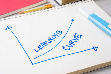 Closeup handwriting of Learning Curve graph on notebook as potential of learning concept