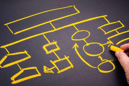 Hand sketch the flowchart structure on chalkboard Standard-Bild - 124679785