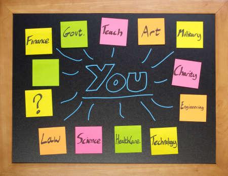 キャリア: 黒板には、潜在的なキャリアの選択肢のリスト