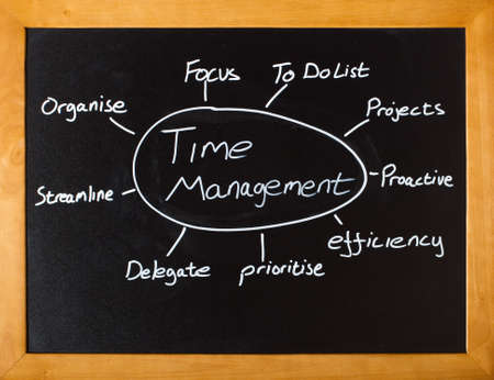 gestion del tiempo: Pizarra con importantes conceptos de gestión del tiempo Foto de archivo