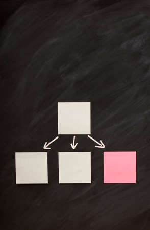 Blackboard showing potential outcomes with copyspace Stock Photo - 12040092