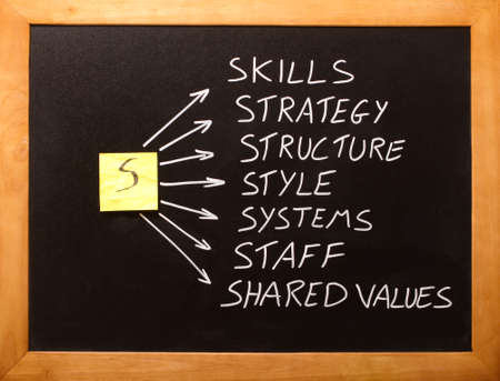 성공의 일곱의의, 비즈니스 개념 스톡 콘텐츠