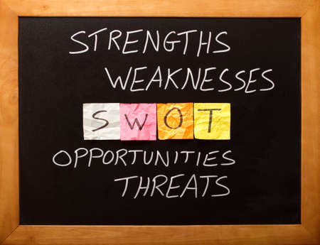 Blackboard with the SWOT principle in chalk photo