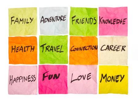 balanza: Las opciones y las opciones descritas en esta matriz de la vida