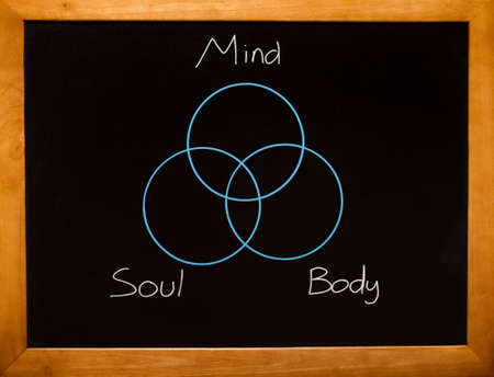body writing: Interlinked circles showing the mind body and soul
