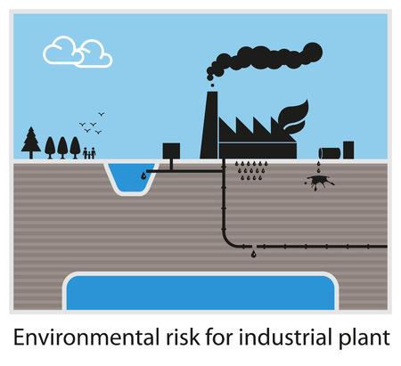 El riesgo ambiental para la planta industrial Foto de archivo - 29111020