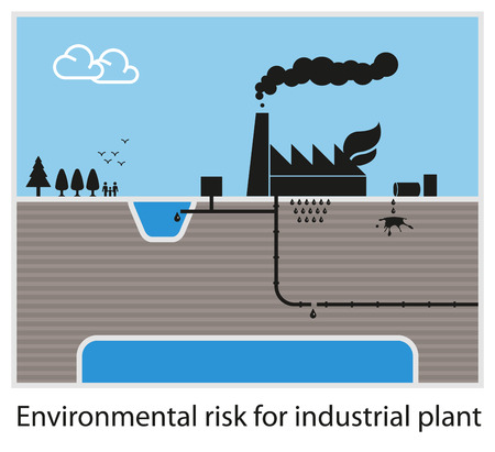 polluted river: Environmental risk for industrial plant