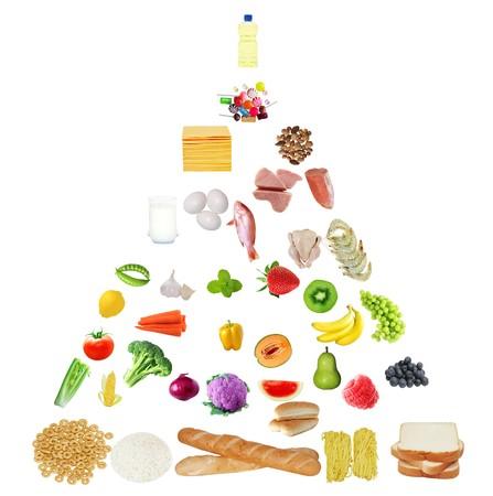 piramide humana: Pir�mide alimentaria para las personas mayores aisladas sobre fondo blanco