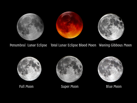 phases: Set of full moon, blood moon, blue moon, super moon,