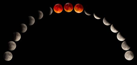 Total eclipse from partial in earth's perumbra to umbra and blood moon