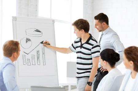 jonge ondernemers: Glimlachende zaken team samen met flipchart in functie Stockfoto