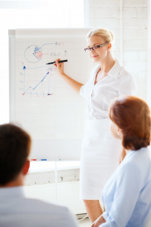 businesswoman pointing at graph on flip board in office photo