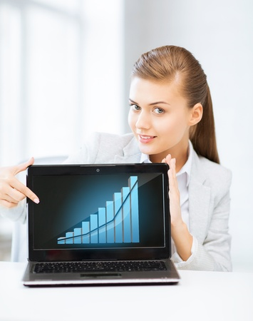 businesswoman showing laptop with graph photo