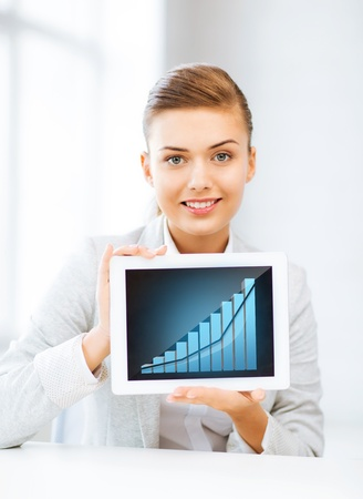 businesswoman showing tablet pc with graph photo