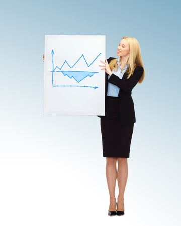 business, finances and economics - businesswoman holding board with graph photo