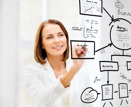 zaken, financiën, economie en technologie - zakenvrouw tekening van plan op het virtuele scherm