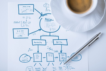 lunch meeting: business, education and planning concept - business plan with cup of coffee Stock Photo