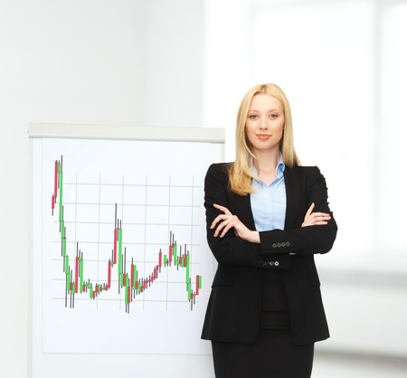 bussiness and office concept - businesswoman with flipboard and forex chart on it photo