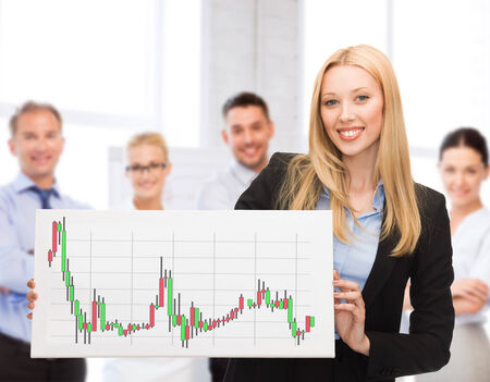 forex: business, money and office concept - smiling businesswoman with white board and forex chart on it in office Stock Photo