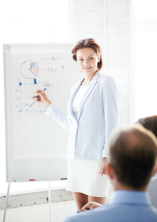 business concept - businesswoman pointing at graph on flip board in office photo