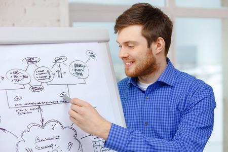 affaires, bureau, démarrage et le concept de l'éducation - en souriant jeune homme d'affaires pointant à retourner conseil en fonction