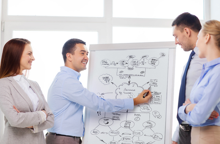 business, education and office concept - smiling business team with flip board in office discussing something photo