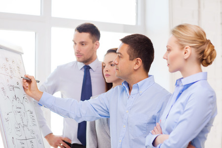 international people: business, education and office concept - serious business team with flip board in office discussing something