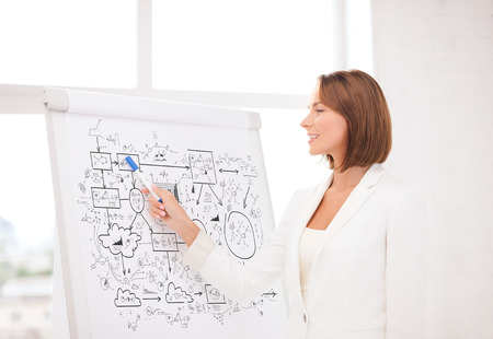 business and education concept - smiling businesswoman pointing to flipchart photo