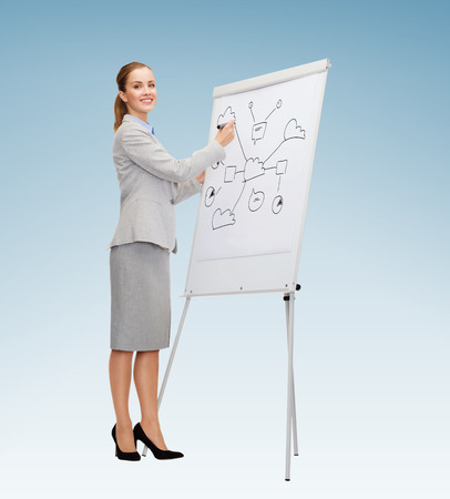 business, education and office concept - smiling businesswoman drawing plan on flip board photo