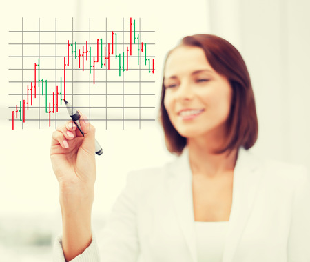 office, business, technology and money concept - businesswoman drawing forex chart in the air with marker photo