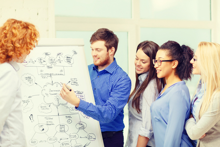 flip chart: business, office and startup concept - smiling business team with flip board discussing plan in office Stock Photo