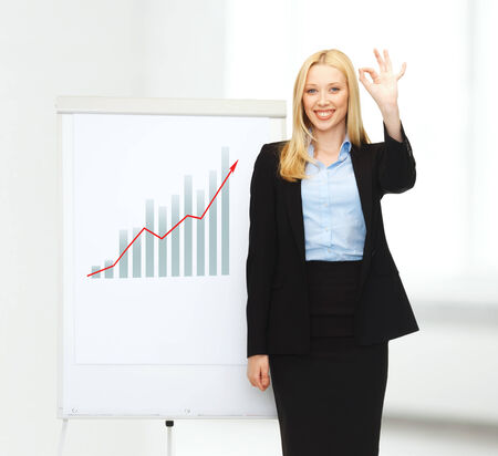 business, people and education - businesswoman with flipchart and graph making ok gesture in office photo