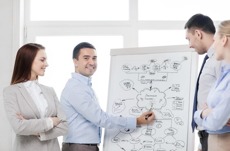 flip chart: business, education and office concept - smiling business team with flip board in office discussing something