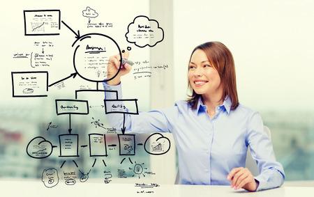 femme dessin: bureau, commerce, concept de la technologie - affaires dessin grand projet sur l'écran virtuel