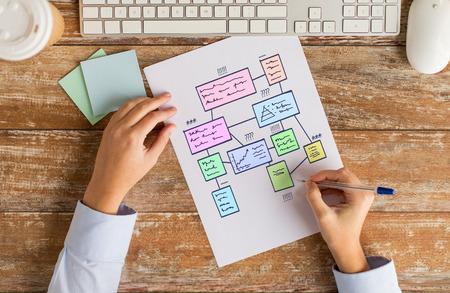ビジネス、教育、戦略、計画と人々 のコンセプト - 女性のクローズ アップ方式を描画紙に鉛筆とコンピューターのキーボードを手 写真素材
