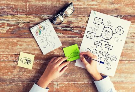 het bedrijfsleven, onderwijs, planning, strategie en mensen concept - close-up van handen tekenen schema's en grafiek op papier vellen aan tafel